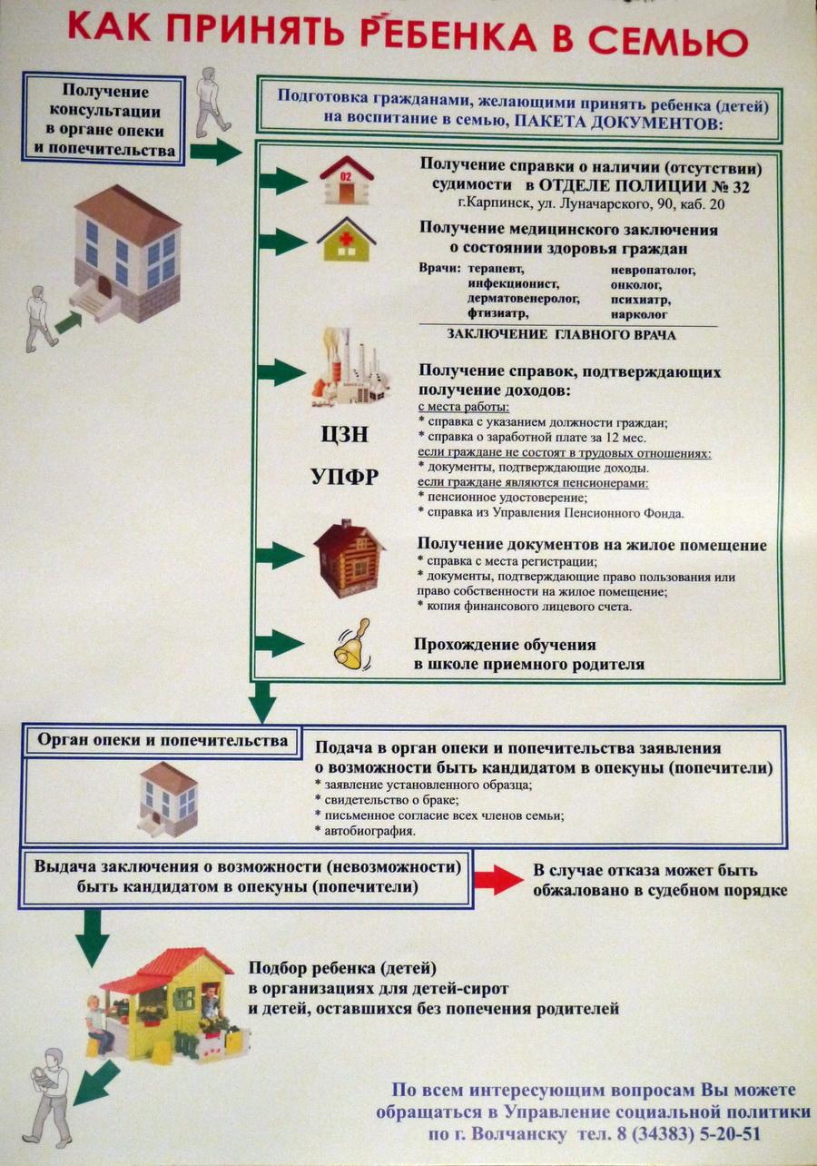 О признании права собственности на самовольную постройку